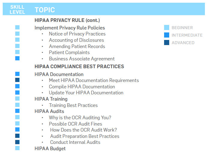 SecurityMetrics Guide to HIPAA Compliance