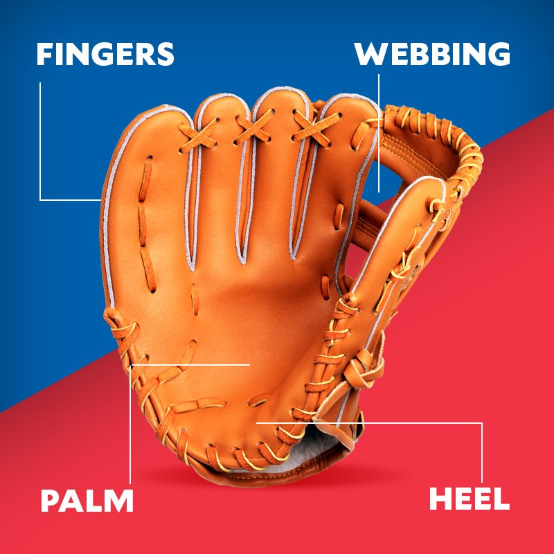 How To Buy And Break In The Right Baseball Glove For You