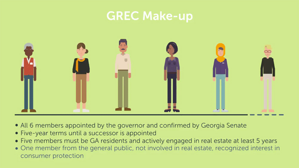 GREC Real Estate Commission Members