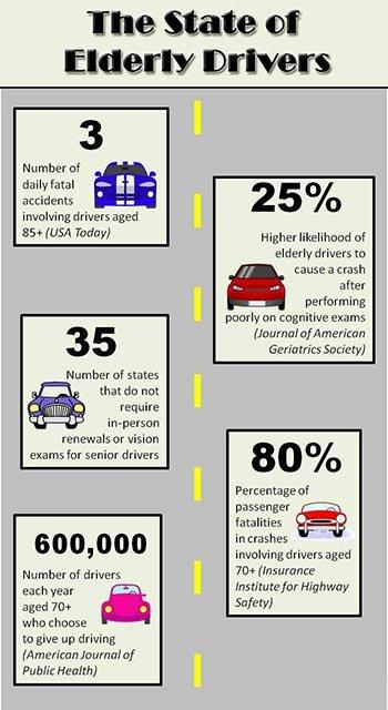 mature-infographic2