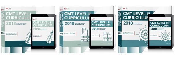 CMT-Level-2018-1-2-3