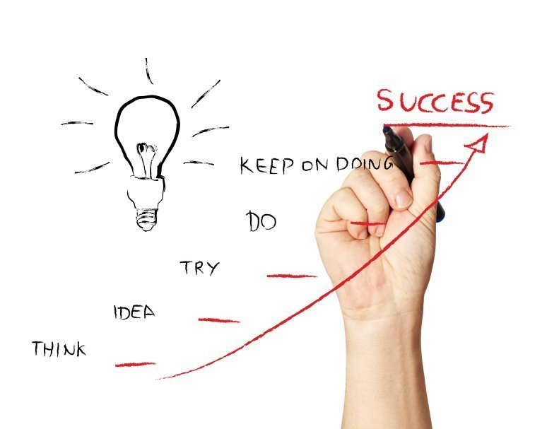 10 Essential CPA Exam Study Tips - Blog