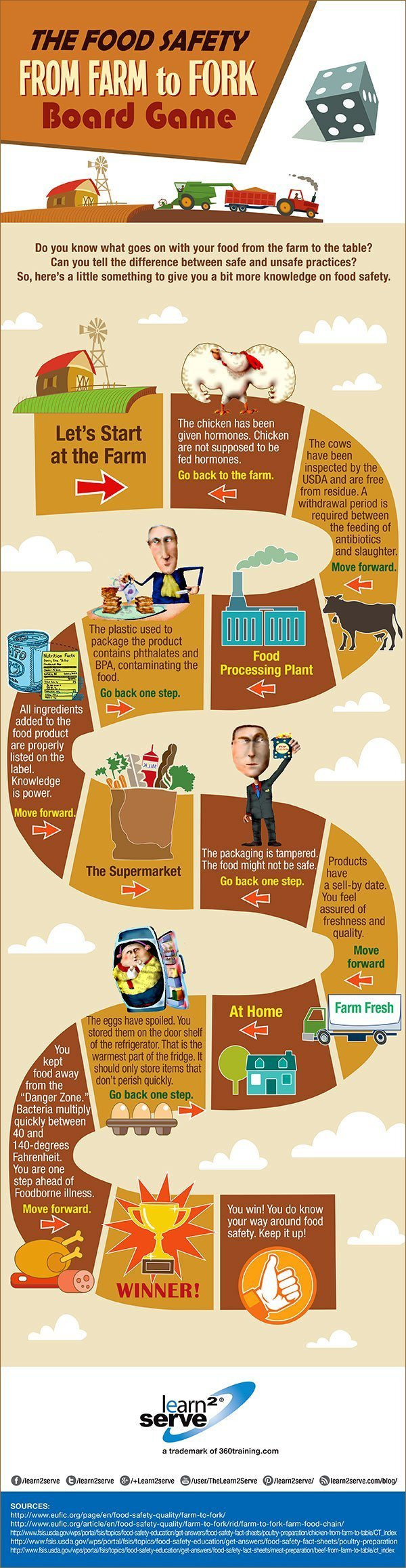 Food Safety From Farm To Fork Infographic Learn2serve Blog