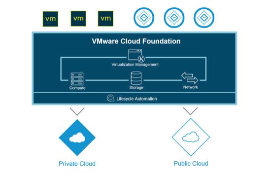 Enterprise Cloud Suite