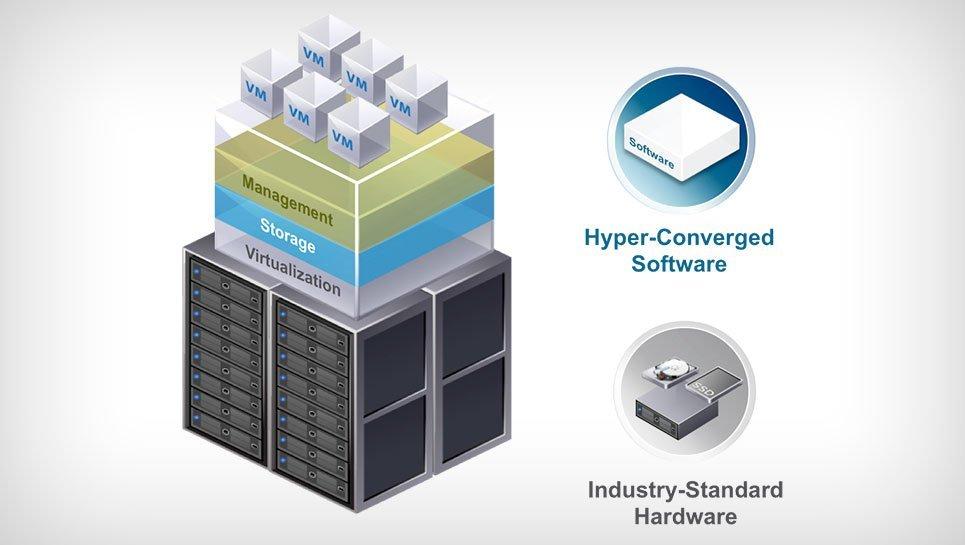 Hyperconvergence infrastructure node