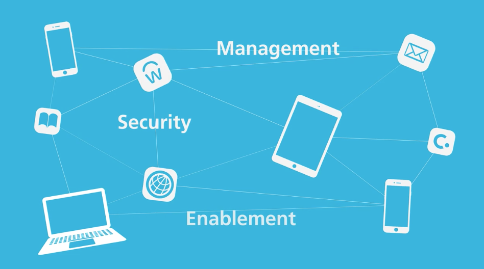 Enterprise Mobility Overview