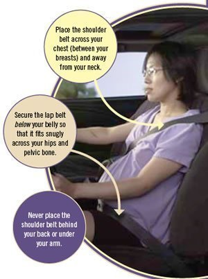 Correct Use of Seat Belt During Pregnancy