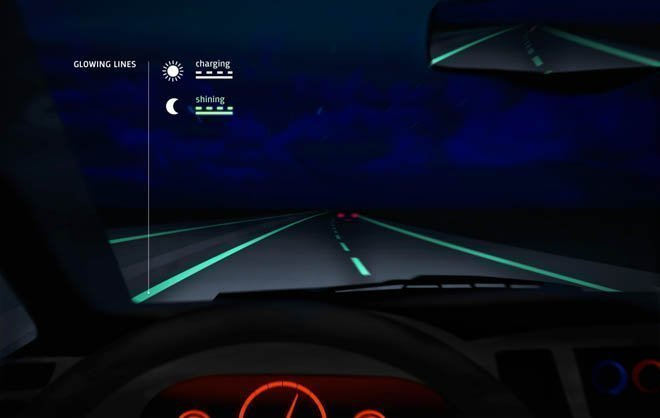 Smart Highways Glowing at Night