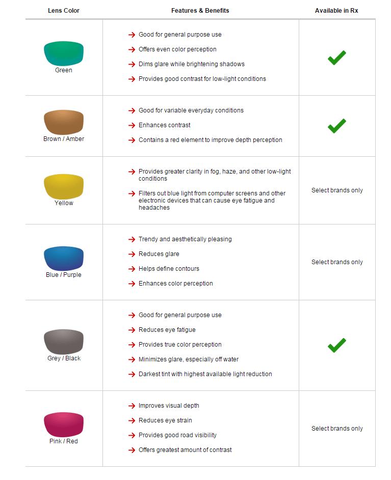 Color Lense Guide