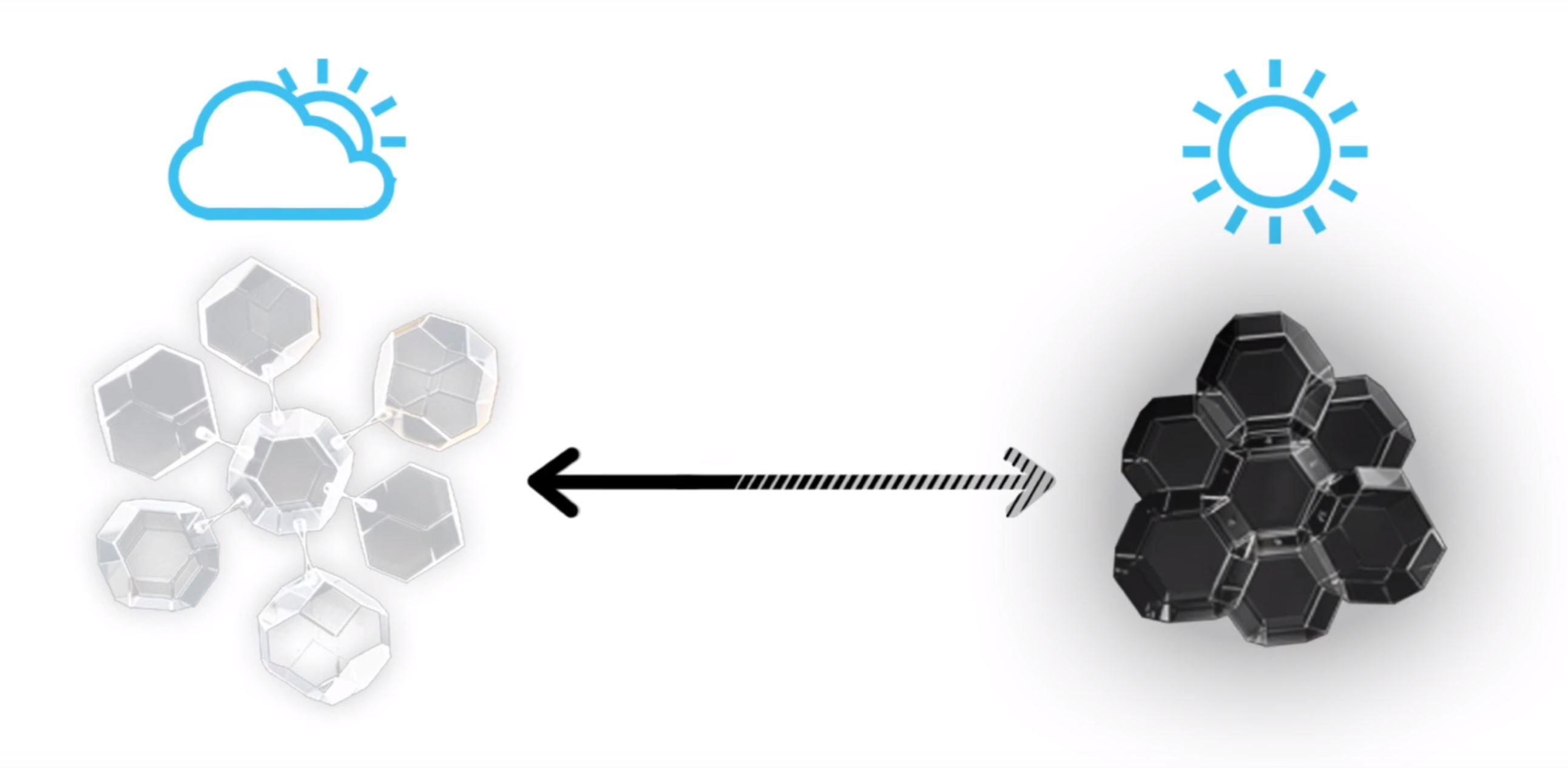 how do photochromic lenses work