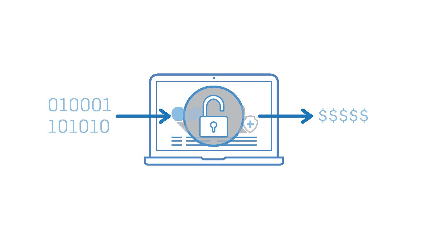 Blog | SecurityMetrics