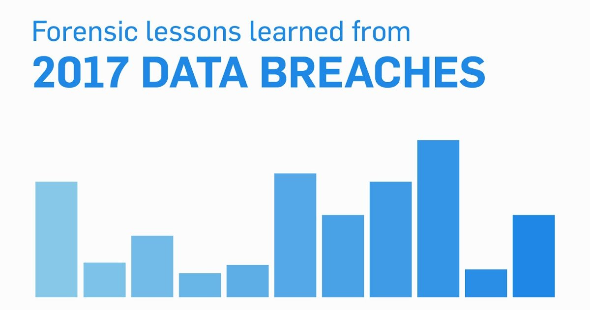 Lessons From Data Breaches In 2017 And What To Expect 2018