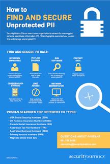 encryption, unencrypted data, data encryption, sensitive data discovery, sensitive data discovery tools