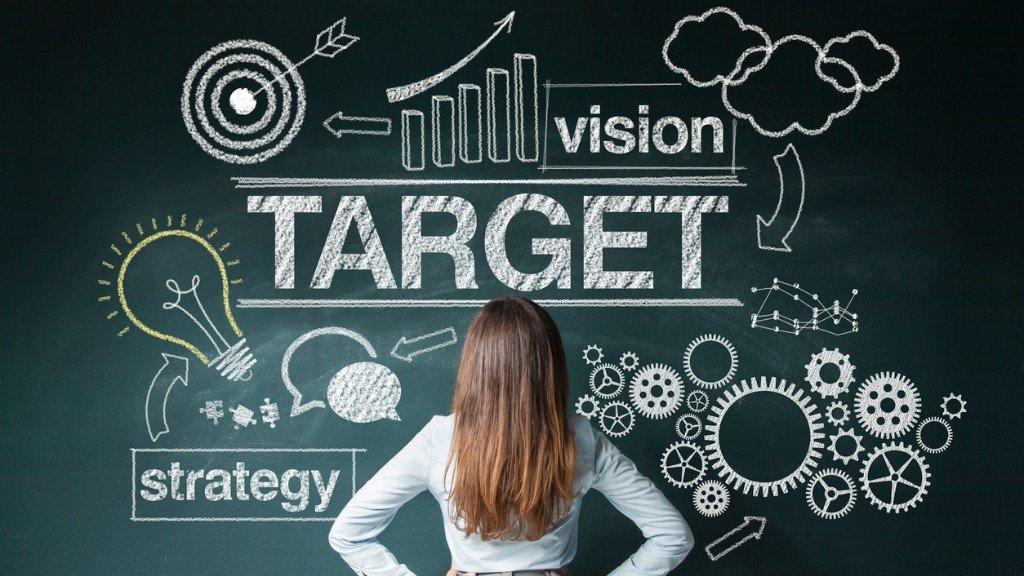 effective marketing plan - target