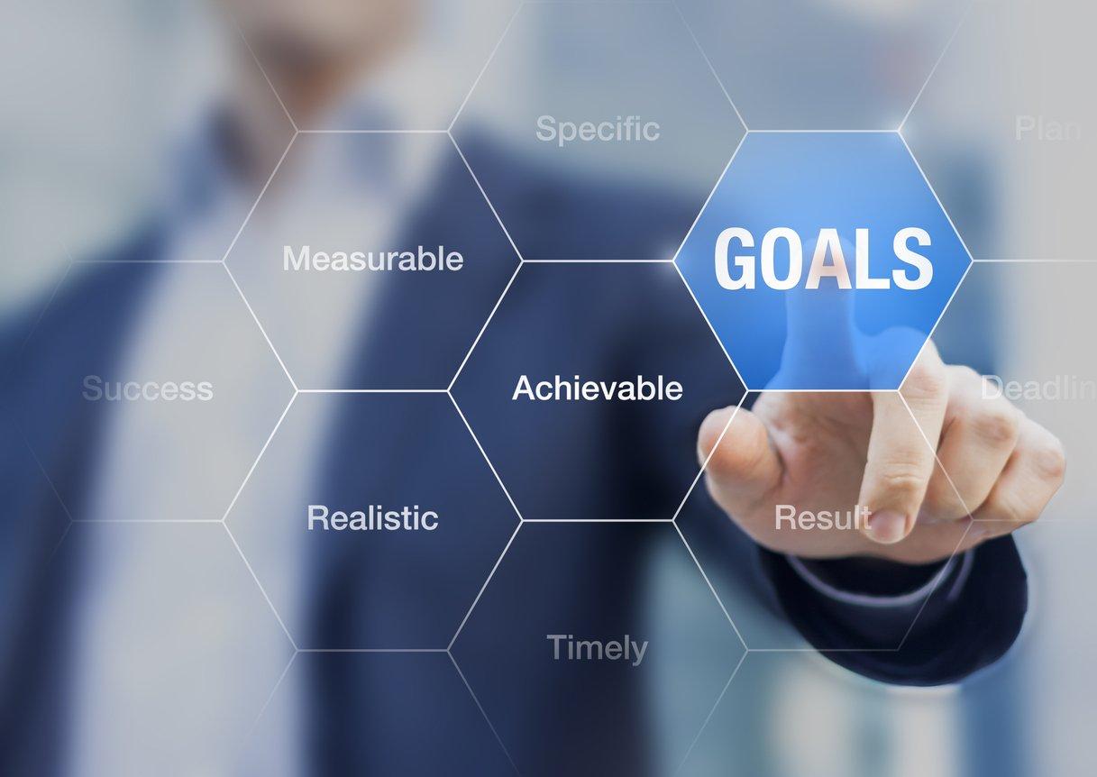 effective marketing plan - goals