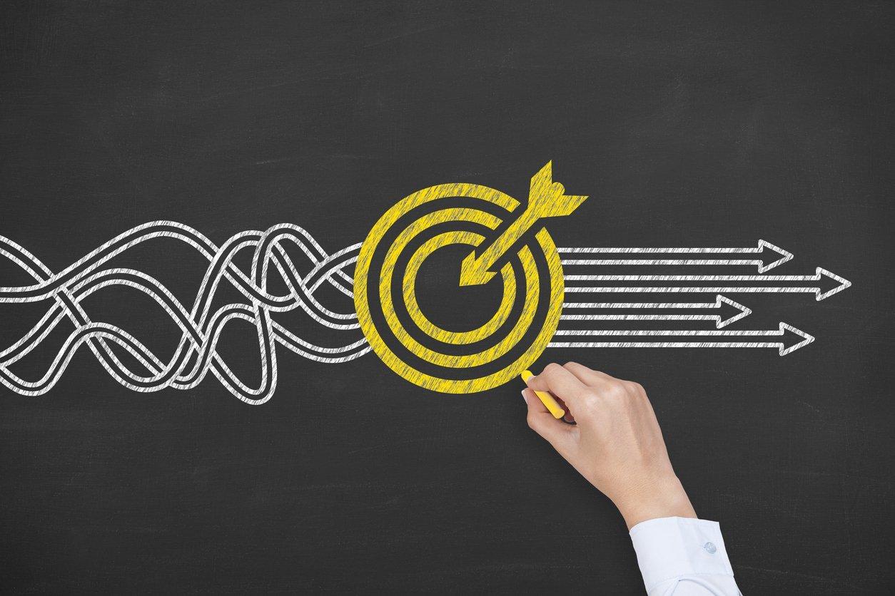 effective marketing plan - alignment