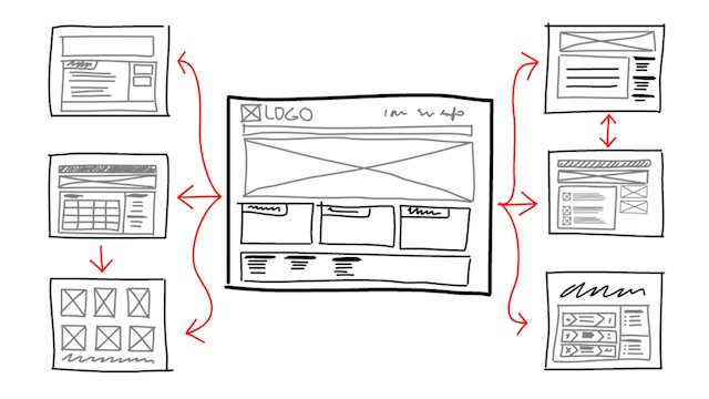 How to Become a UX Designer: Wireframe