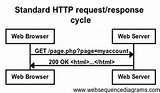 http-response-splitting