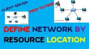 predictable-resource-location