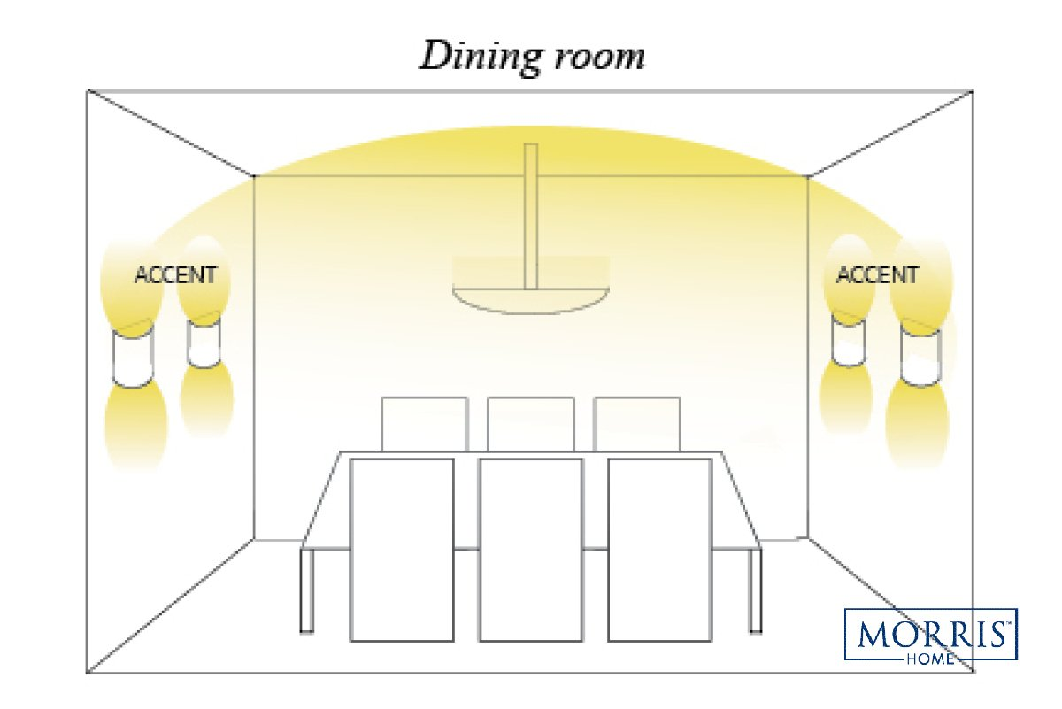 69904_d2fbc4429407481897182cf337ebc5d1_1530900411 your guide to properly lighting a room morris home