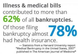 illness and medical bills stats