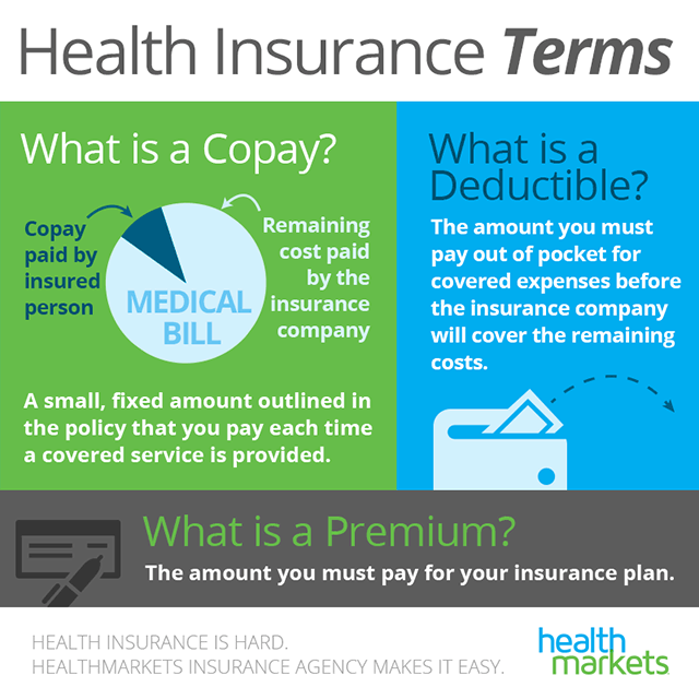 What Is a Deductible? Learn More About Your Health ...