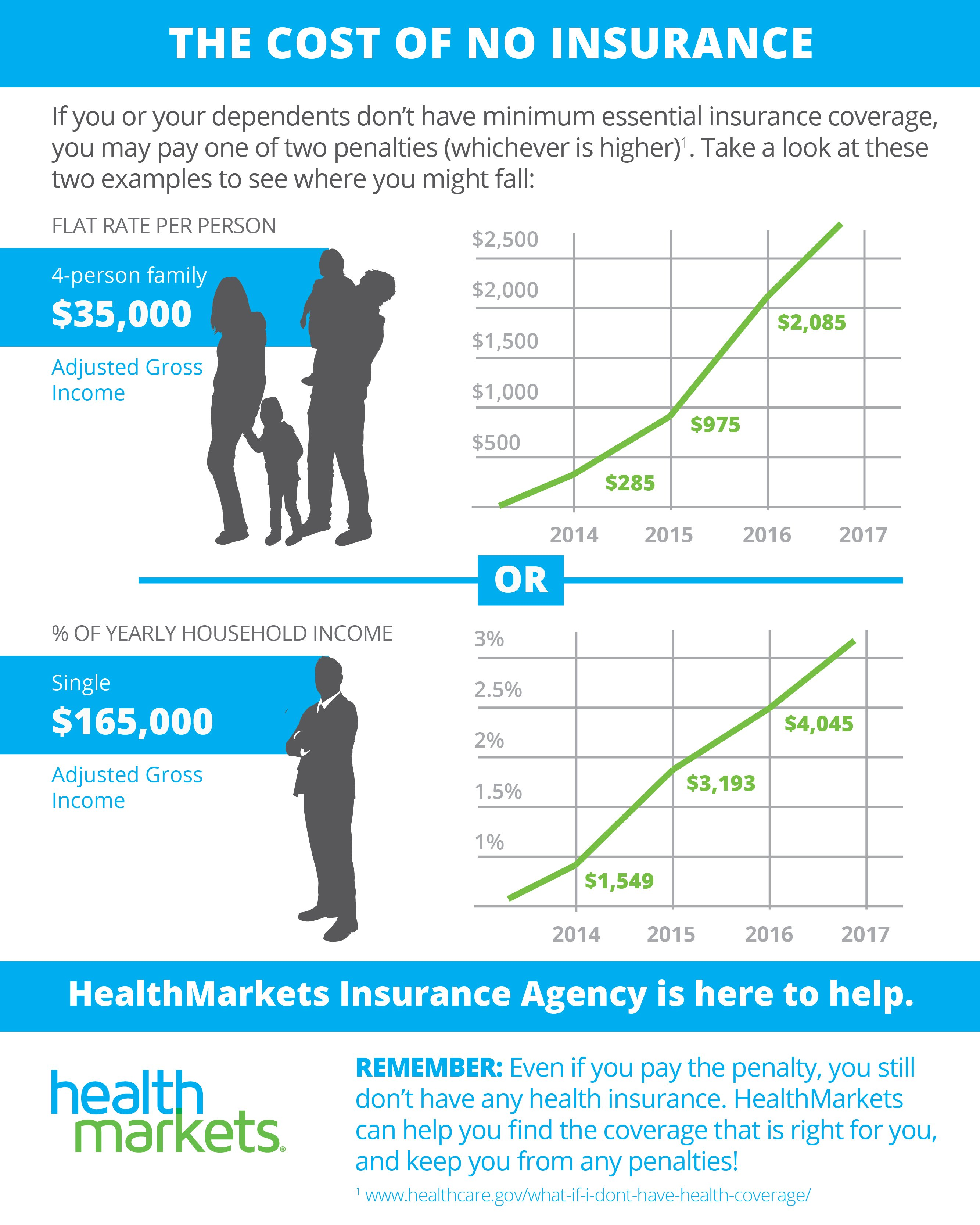 COBRA: Health Insurance that Works When You're Not ...