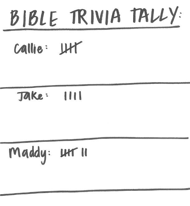 tally-bible-trivia-competition