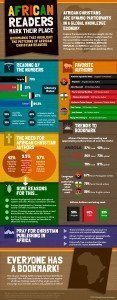 African Readers Infographic