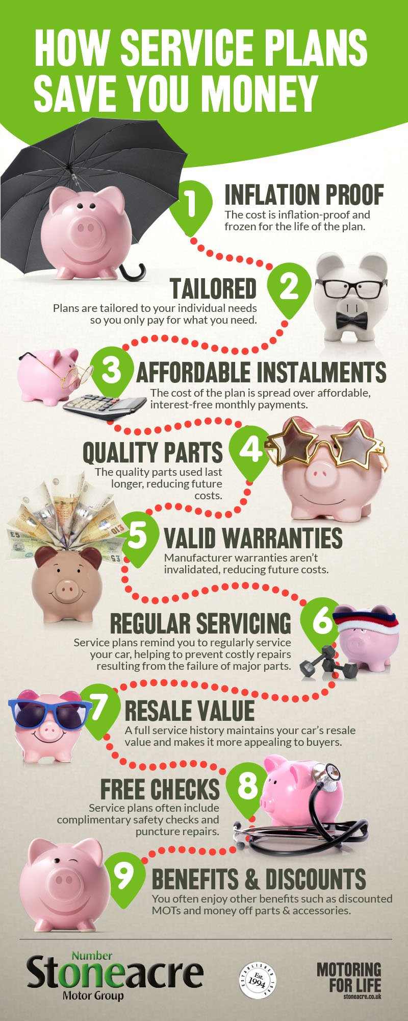 how service plans save you money infographic